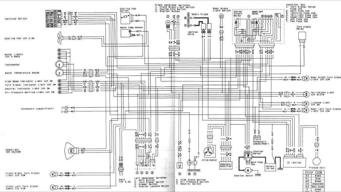 kawasaki ninja 300 wiring diagram kawasaki ninja 300 wiring diagram general wiring diagrams  kawasaki ninja 300 wiring diagram